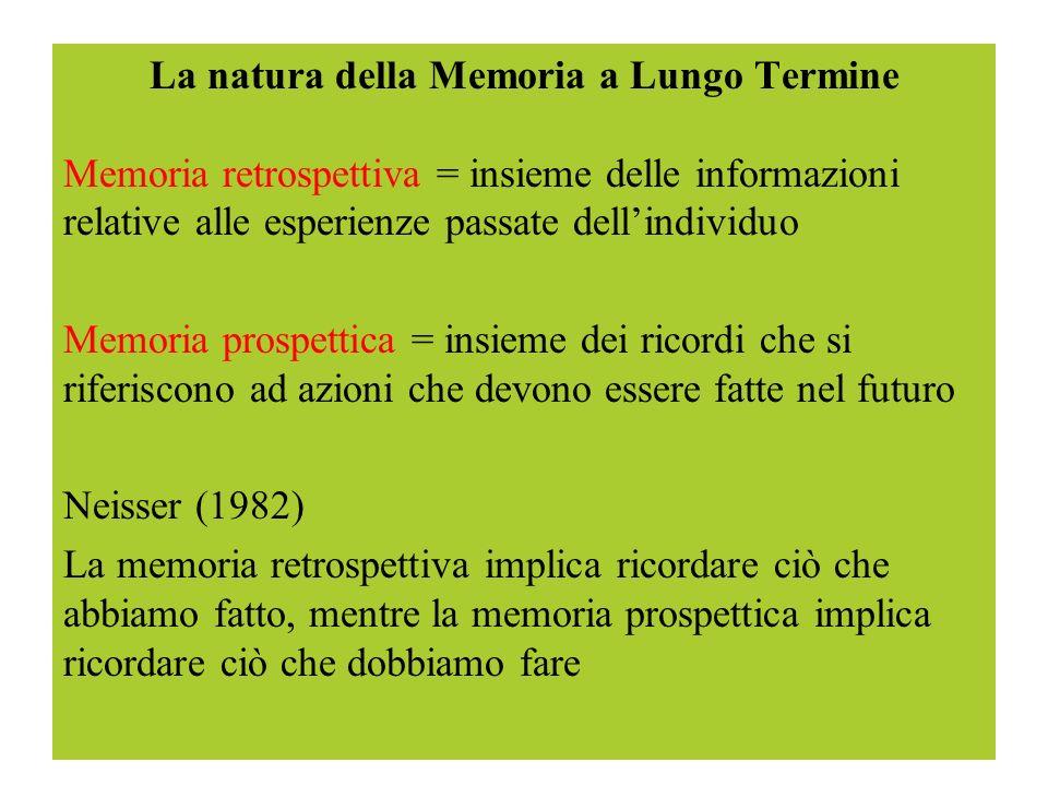 La natura della Memoria a Lungo Termine Memoria retrospettiva = insieme delle informazioni relative alle esperienze passate dellindividuo Memoria pros