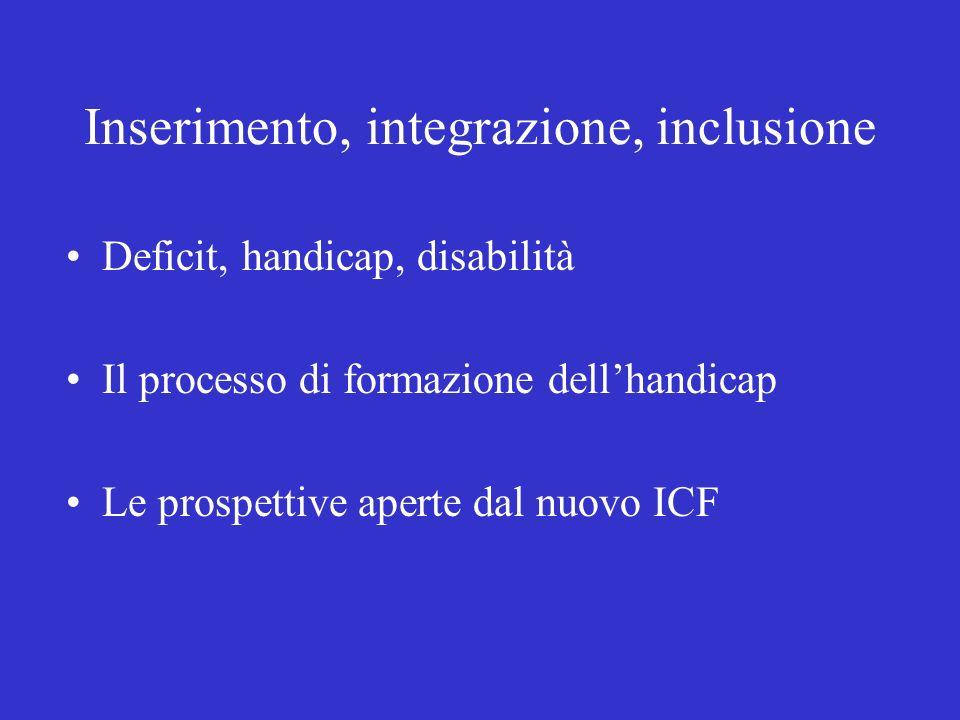 Le difficoltà e le risorse I servizi scuola delle associazioni, le pubblicazioni specializzate Lo sviluppo di indicatori per la rilevazione della qualità della integrazione scolastica La progettazione, la raccolta e lanalisi delle buone prassi