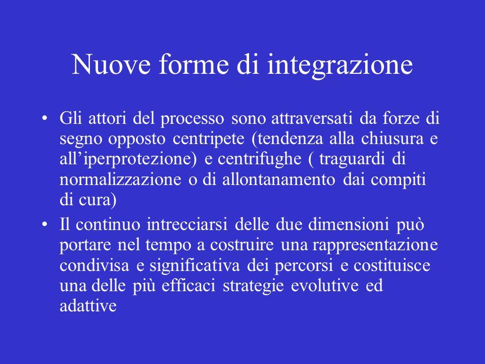 Nuove forme di integrazione Gli attori del processo sono attraversati da forze di segno opposto centripete (tendenza alla chiusura e alliperprotezione