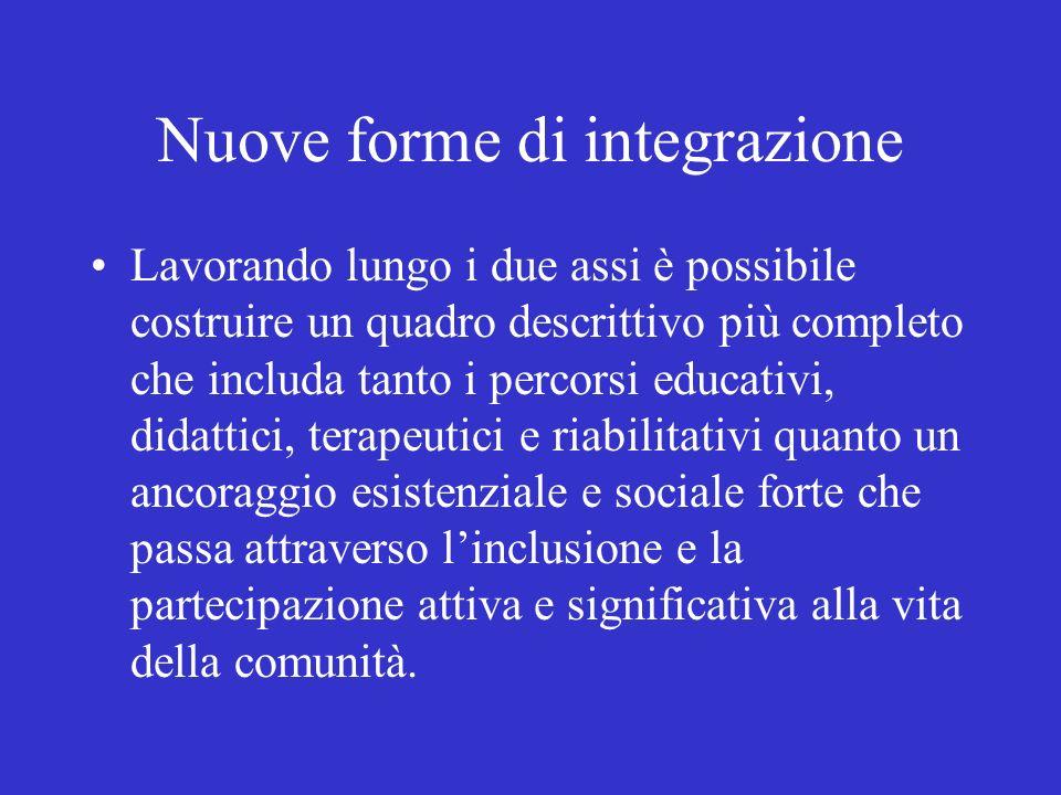 Nuove forme di integrazione Lavorando lungo i due assi è possibile costruire un quadro descrittivo più completo che includa tanto i percorsi educativi