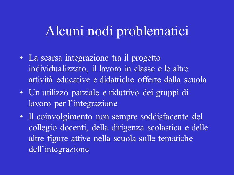 Alcuni nodi problematici La scarsa integrazione tra il progetto individualizzato, il lavoro in classe e le altre attività educative e didattiche offer