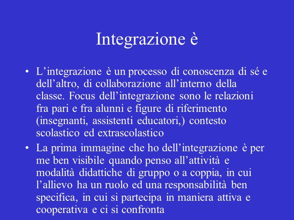Integrazione è Lintegrazione è un processo di conoscenza di sé e dellaltro, di collaborazione allinterno della classe. Focus dellintegrazione sono le