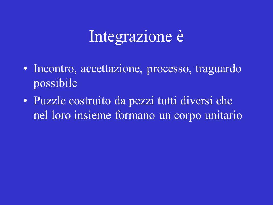 Integrazione è Incontro, accettazione, processo, traguardo possibile Puzzle costruito da pezzi tutti diversi che nel loro insieme formano un corpo uni