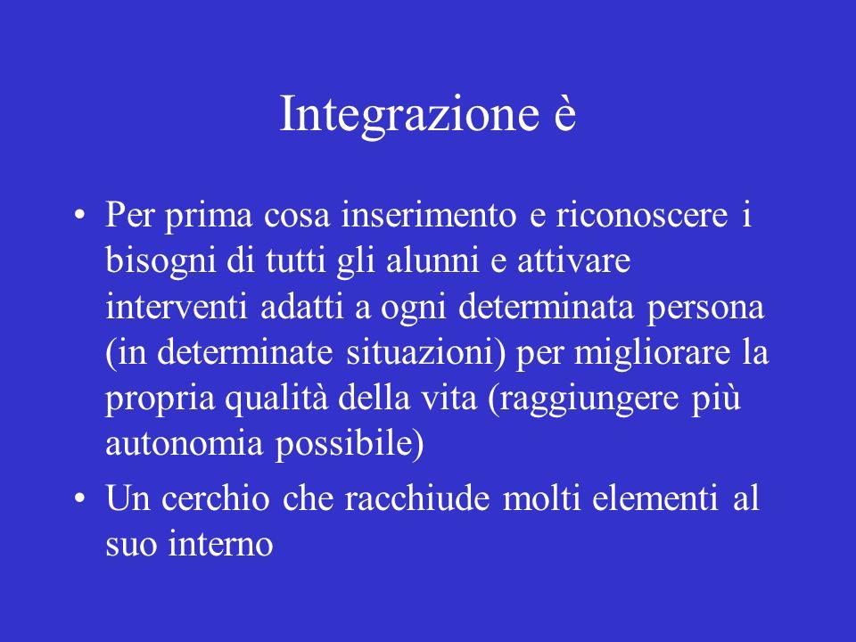 Integrazione è Per prima cosa inserimento e riconoscere i bisogni di tutti gli alunni e attivare interventi adatti a ogni determinata persona (in dete