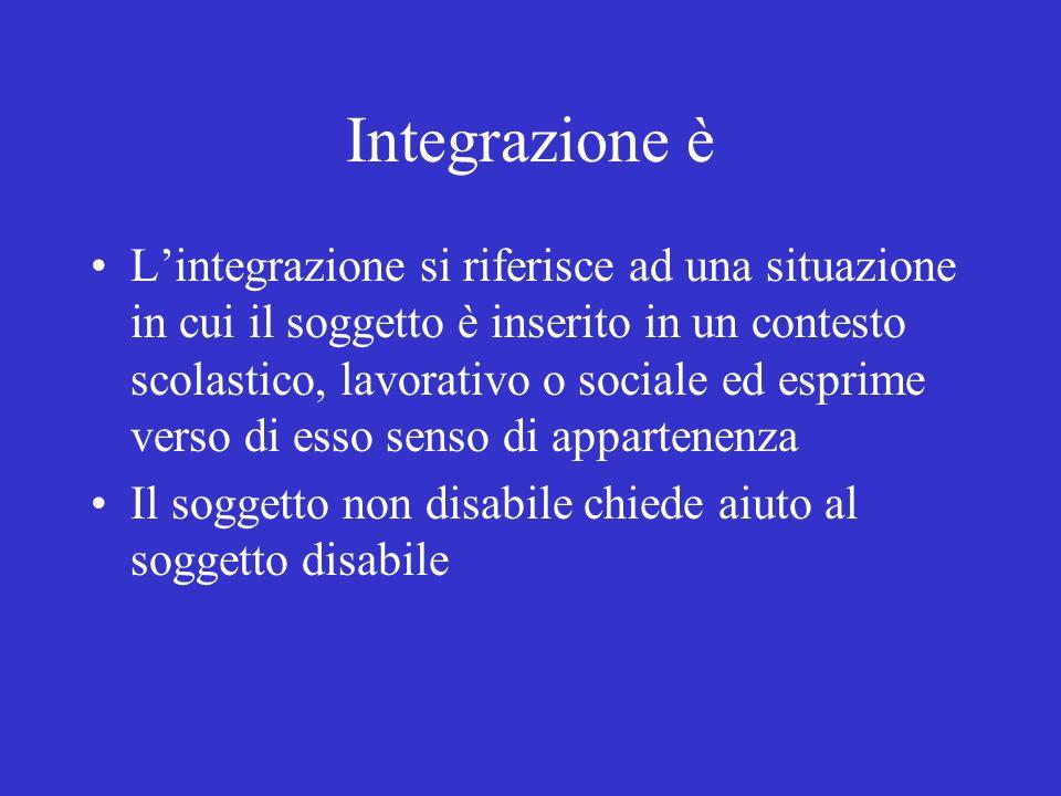 Integrazione è Lintegrazione si riferisce ad una situazione in cui il soggetto è inserito in un contesto scolastico, lavorativo o sociale ed esprime v