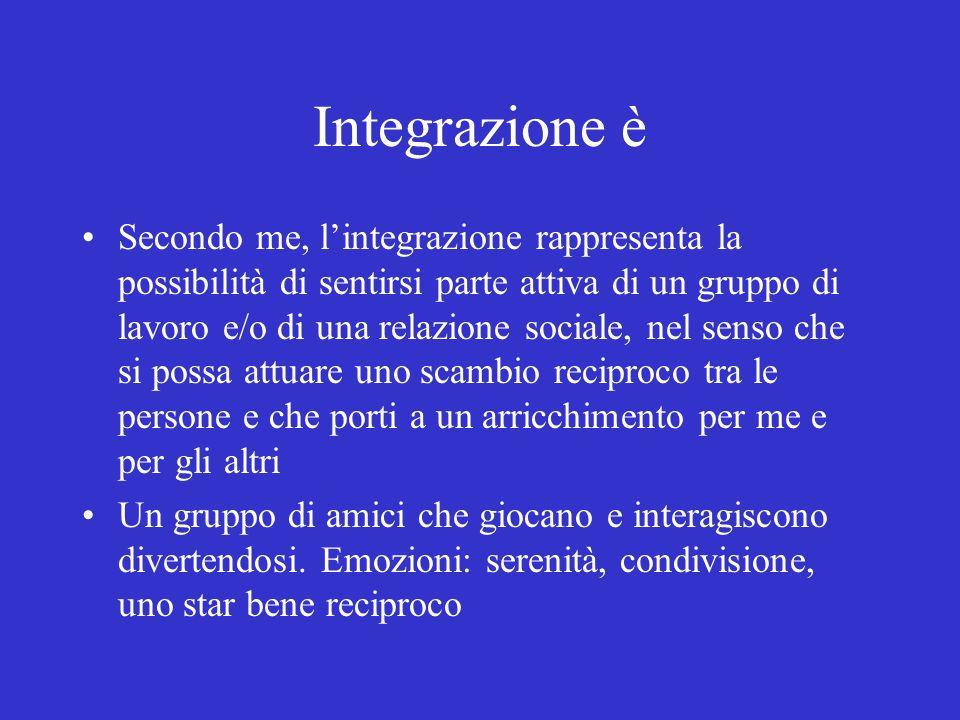 Integrazione è Secondo me, lintegrazione rappresenta la possibilità di sentirsi parte attiva di un gruppo di lavoro e/o di una relazione sociale, nel
