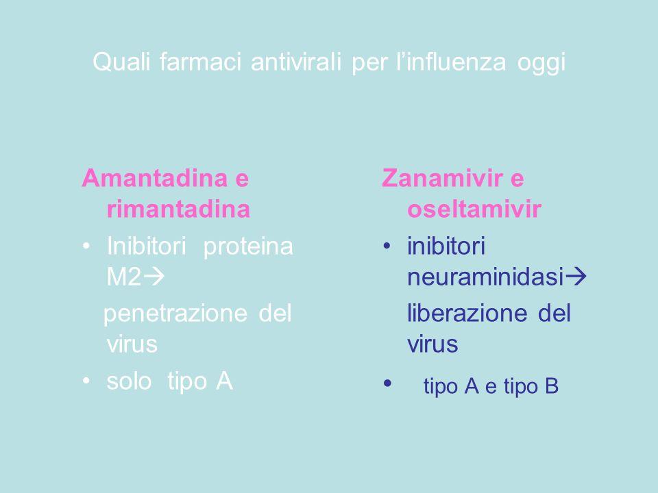 Quali farmaci antivirali per linfluenza oggi Amantadina e rimantadina Inibitori proteina M2 penetrazione del virus solo tipo A Zanamivir e oseltamivir