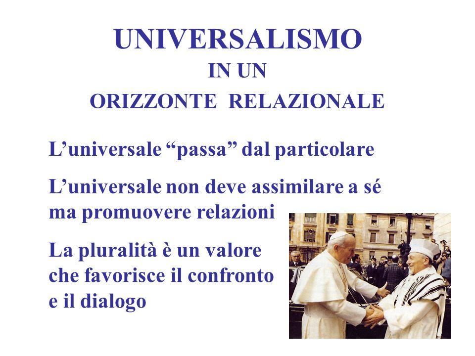 UNIVERSALISMO IN UN ORIZZONTE RELAZIONALE Luniversale passa dal particolare Luniversale non deve assimilare a sé ma promuovere relazioni La pluralità