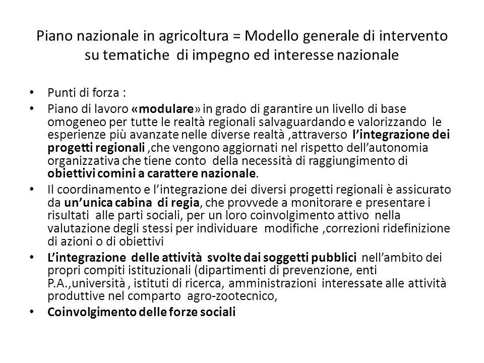 Piano nazionale in agricoltura = Modello generale di intervento su tematiche di impegno ed interesse nazionale Punti di forza : Piano di lavoro «modul
