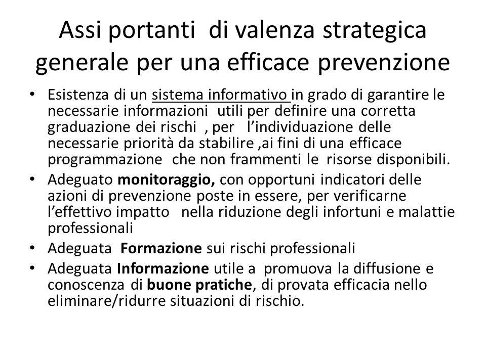 Assi portanti di valenza strategica generale per una efficace prevenzione Esistenza di un sistema informativo in grado di garantire le necessarie info