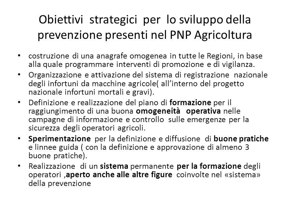 Obiettivi strategici per lo sviluppo della prevenzione presenti nel PNP Agricoltura costruzione di una anagrafe omogenea in tutte le Regioni, in base