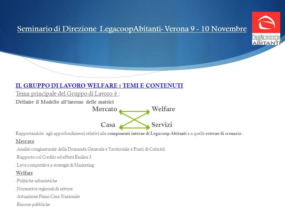 Seminario di Direzione LegacoopAbitanti- Verona 9 - 10 Novembre IL GRUPPO DI LAVORO WELFARE : TEMI E CONTENUTI Tema principale del Gruppo di Lavoro è