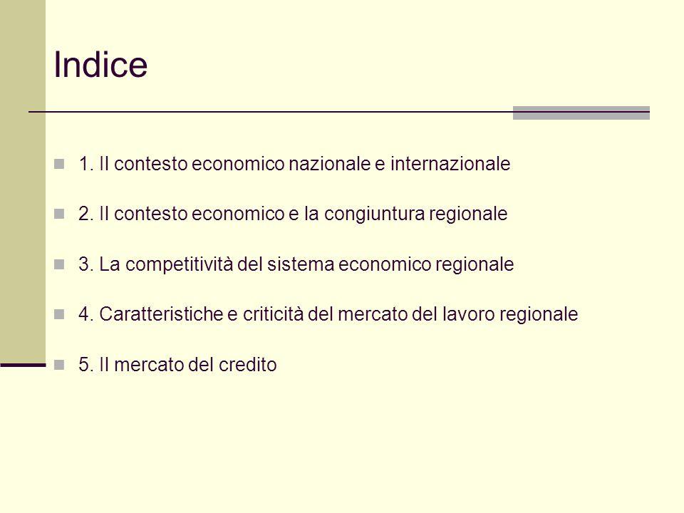 Indice 1. Il contesto economico nazionale e internazionale 2.