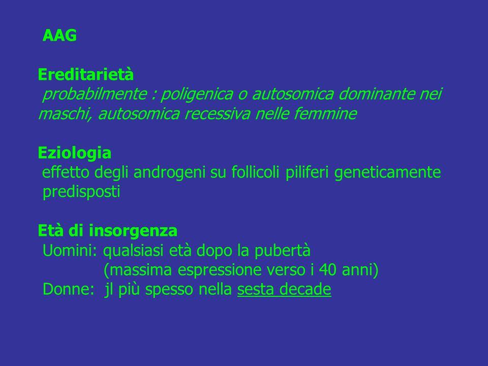 AAG Ereditarietà probabilmente : poligenica o autosomica dominante nei maschi, autosomica recessiva nelle femmine Eziologia effetto degli androgeni su