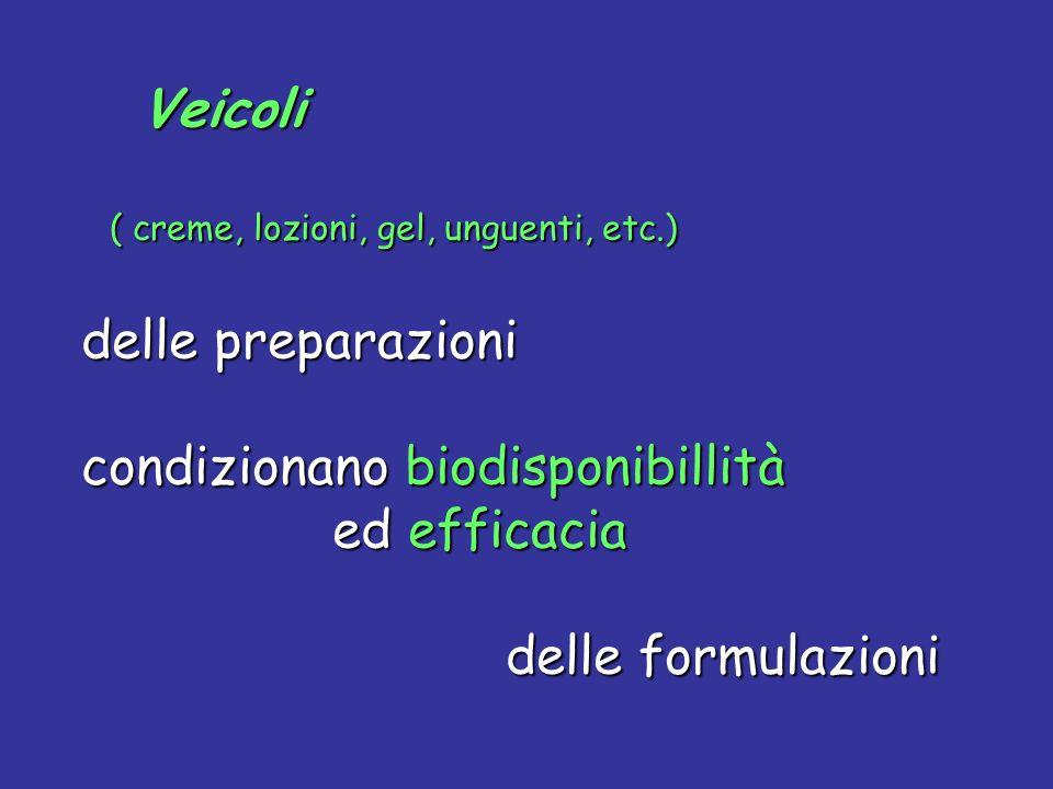 Veicoli Veicoli ( creme, lozioni, gel, unguenti, etc.) ( creme, lozioni, gel, unguenti, etc.) delle preparazioni condizionano biodisponibillità ed eff