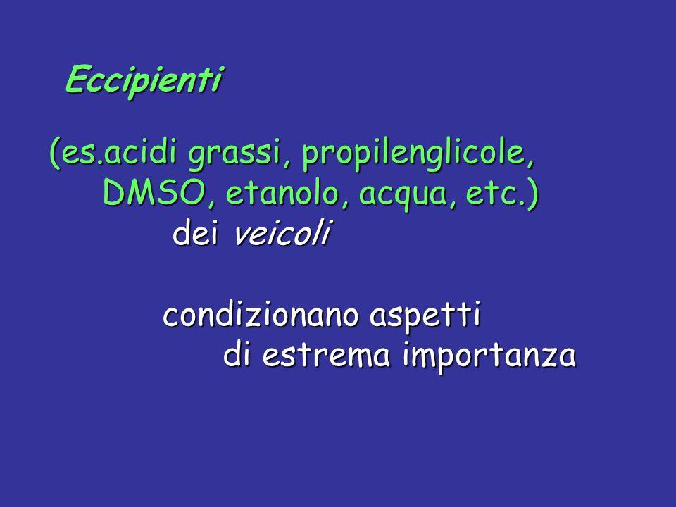Eccipienti Eccipienti (es.acidi grassi, propilenglicole, (es.acidi grassi, propilenglicole, DMSO, etanolo, acqua, etc.) DMSO, etanolo, acqua, etc.) de