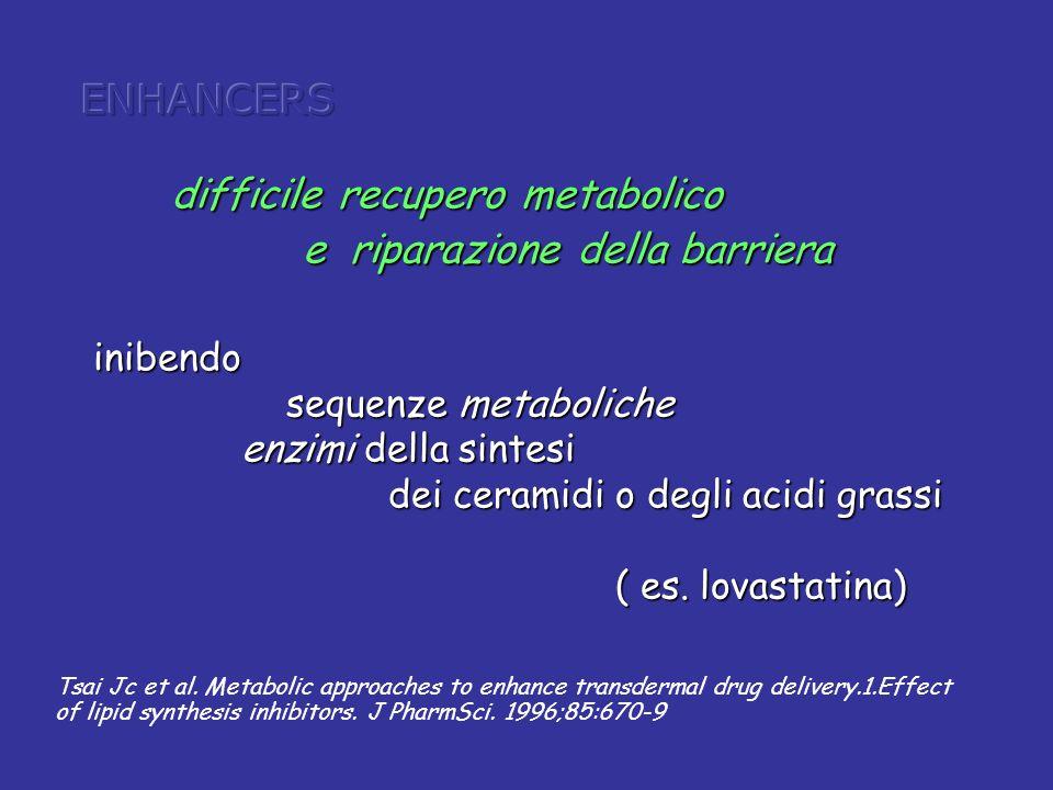 difficile recupero metabolico difficile recupero metabolico e riparazione della barriera e riparazione della barriera Tsai Jc et al. Metabolic approac