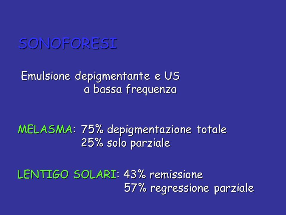 SONOFORESI Emulsione depigmentante e US a bassa frequenza MELASMA: 75% depigmentazione totale 25% solo parziale LENTIGO SOLARI: 43% remissione 57% reg