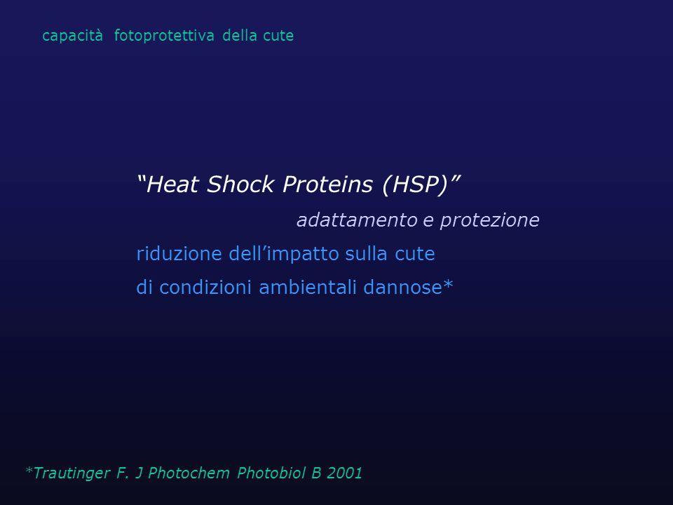 Heat Shock Proteins (HSP) adattamento e protezione riduzione dellimpatto sulla cute di condizioni ambientali dannose* *Trautinger F. J Photochem Photo