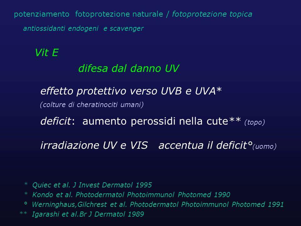 Vit E effetto protettivo verso UVB e UVA* (colture di cheratinociti umani) deficit: aumento perossidi nella cute** (topo) irradiazione UV e VIS accent