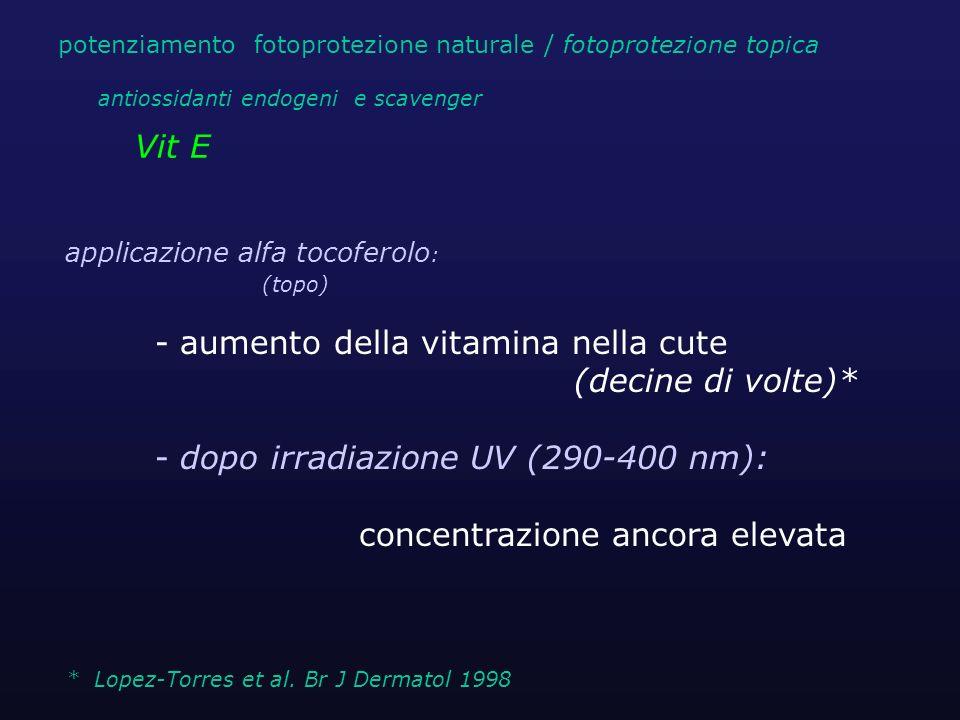 Vit E * Lopez-Torres et al. Br J Dermatol 1998 applicazione alfa tocoferolo : (topo) - aumento della vitamina nella cute (decine di volte)* - dopo irr
