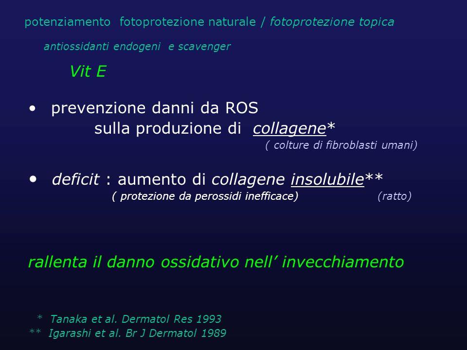 Vit E prevenzione danni da ROS sulla produzione di collagene* ( colture di fibroblasti umani) deficit : aumento di collagene insolubile** ( protezione
