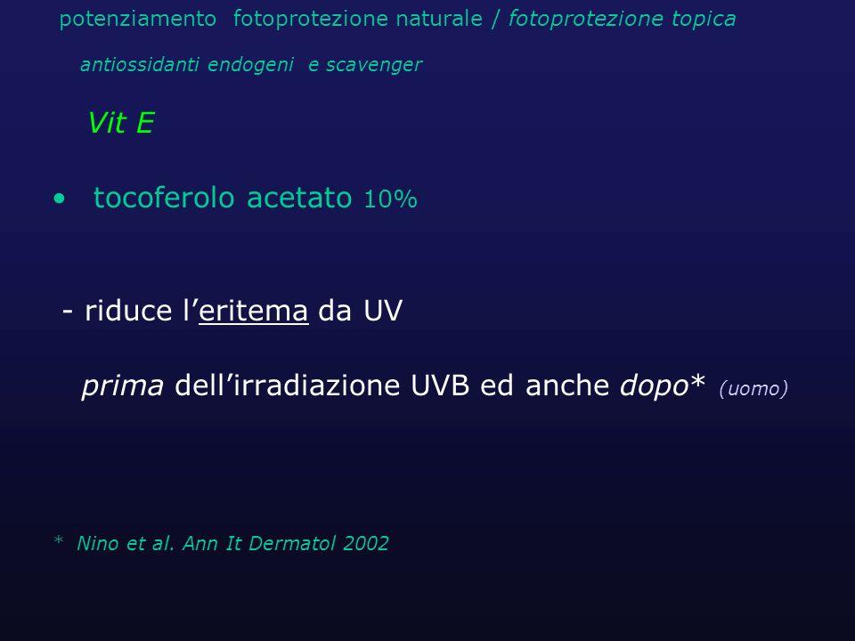 tocoferolo acetato 10% - riduce leritema da UV prima dellirradiazione UVB ed anche dopo* (uomo) * Nino et al. Ann It Dermatol 2002 Vit E potenziamento