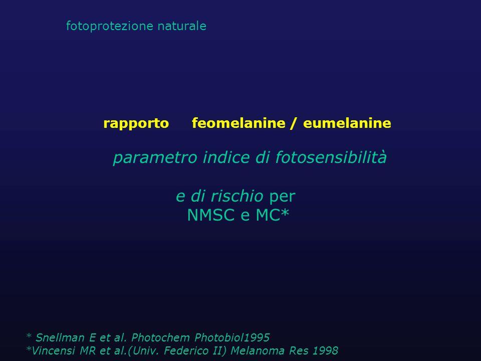 rapporto feomelanine / eumelanine parametro indice di fotosensibilità e di rischio per NMSC e MC* * Snellman E et al. Photochem Photobiol1995 *Vincens