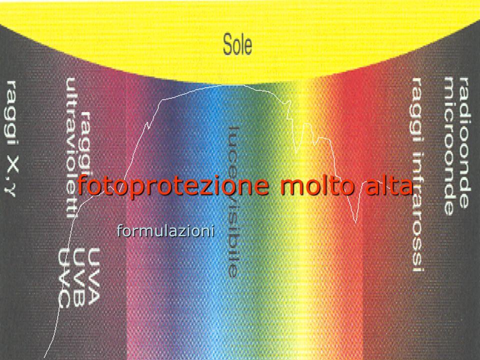 fotoprotezione molto alta fotoprotezione molto alta formulazioni