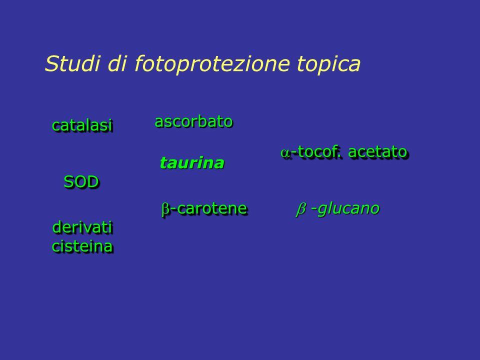 catalasicatalasi SOD derivaticisteinaderivaticisteina ascorbato -tocof. acetato-tocof. acetato -carotene Studi di fotoprotezione topica taurina -gluca