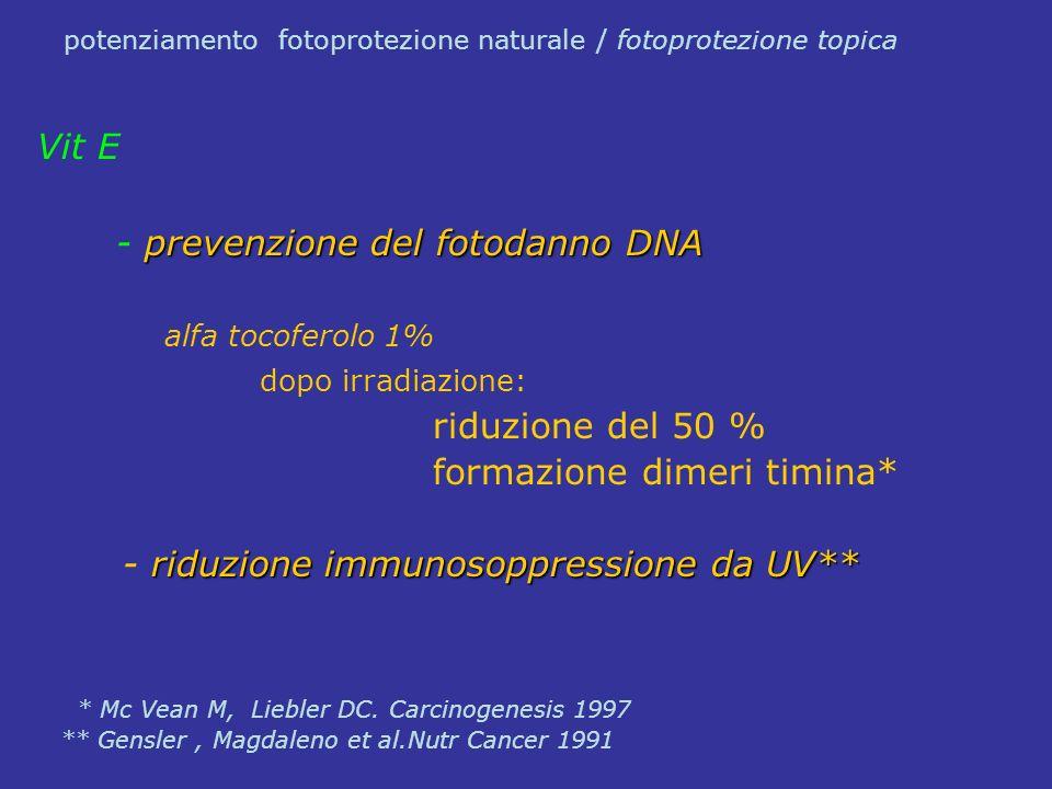 Vit E alfa tocoferolo 1% dopo irradiazione: riduzione del 50 % formazione dimeri timina* riduzione immunosoppressione da UV** - riduzione immunosoppre