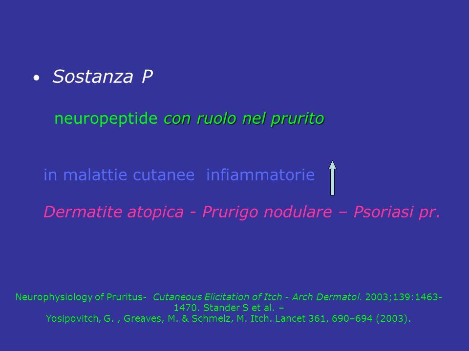 Sostanza P con ruolo nel prurito neuropeptide con ruolo nel prurito in malattie cutanee infiammatorie Dermatite atopica - Prurigo nodulare – Psoriasi