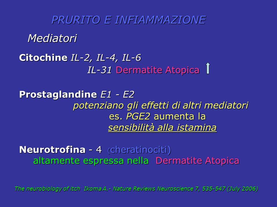 Citochine IL-2, IL-4, IL-6 IL-31 Dermatite Atopica IL-31 Dermatite Atopica Prostaglandine E1 - E2 potenziano gli effetti di altri mediatori potenziano