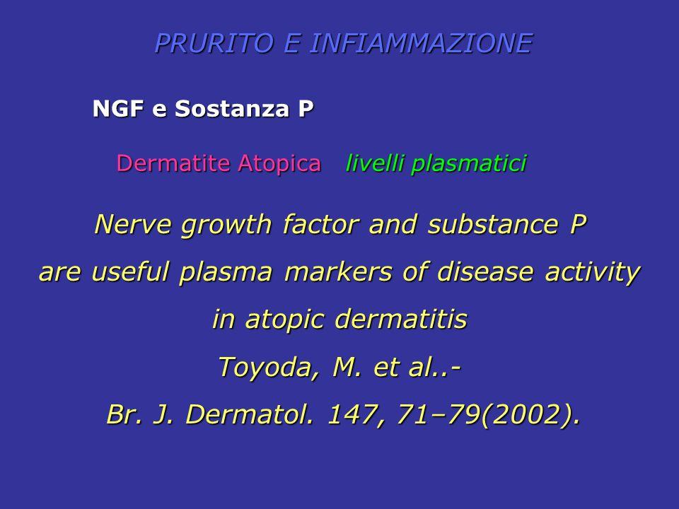 PRURITO E INFIAMMAZIONE NGF e Sostanza P Dermatite Atopica livelli plasmatici Dermatite Atopica livelli plasmatici Nerve growth factor and substance P