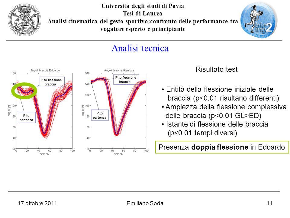 17 ottobre 2011Emiliano Soda11 Università degli studi di Pavia Tesi di Laurea Analisi cinematica del gesto sportivo:confronto delle performance tra vo