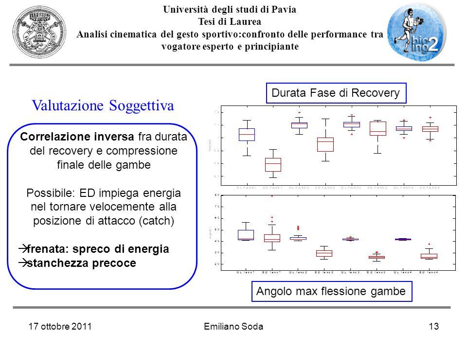 17 ottobre 2011Emiliano Soda13 Università degli studi di Pavia Tesi di Laurea Analisi cinematica del gesto sportivo:confronto delle performance tra vo