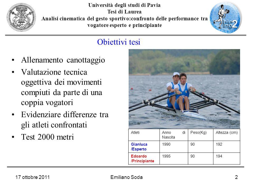 17 ottobre 2011Emiliano Soda2 Università degli studi di Pavia Tesi di Laurea Analisi cinematica del gesto sportivo:confronto delle performance tra vog