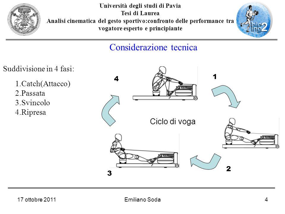 17 ottobre 2011Emiliano Soda4 Università degli studi di Pavia Tesi di Laurea Analisi cinematica del gesto sportivo:confronto delle performance tra vog