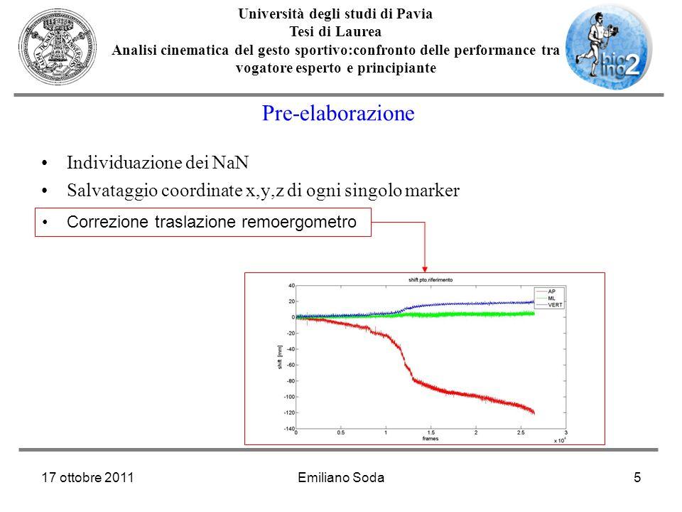 17 ottobre 2011Emiliano Soda5 Università degli studi di Pavia Tesi di Laurea Analisi cinematica del gesto sportivo:confronto delle performance tra vog