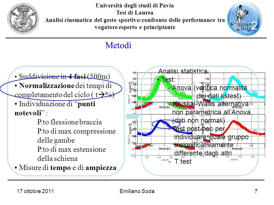 17 ottobre 2011Emiliano Soda7 Università degli studi di Pavia Tesi di Laurea Analisi cinematica del gesto sportivo:confronto delle performance tra vog