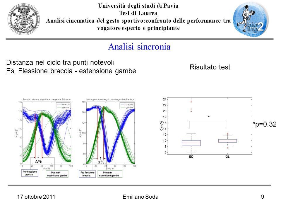 17 ottobre 2011Emiliano Soda9 Università degli studi di Pavia Tesi di Laurea Analisi cinematica del gesto sportivo:confronto delle performance tra vog