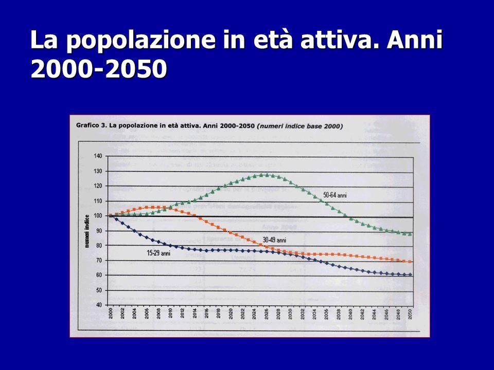 La popolazione in età attiva. Anni 2000-2050