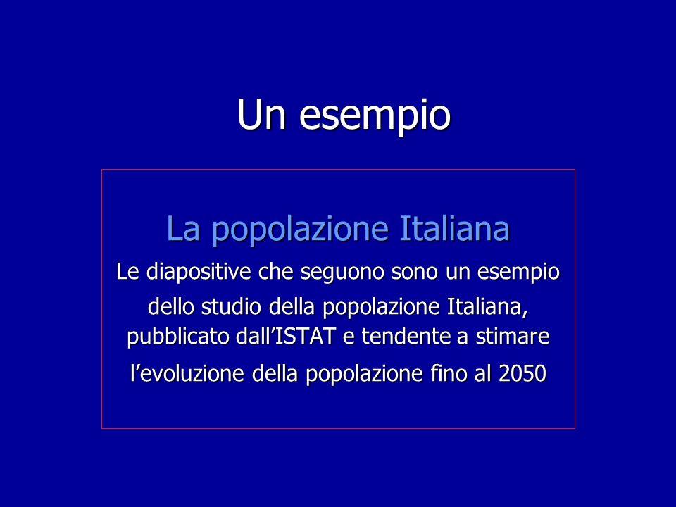 Un esempio La popolazione Italiana Le diapositive che seguono sono un esempio dello studio della popolazione Italiana, pubblicato dallISTAT e tendente a stimare levoluzione della popolazione fino al 2050
