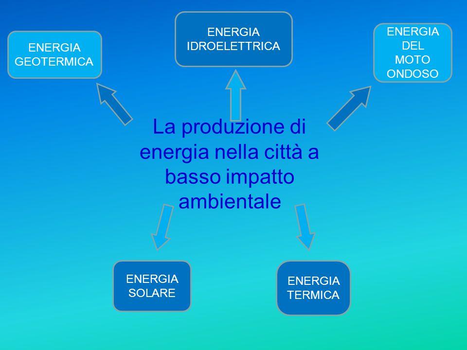 La produzione di energia nella città a basso impatto ambientale ENERGIA GEOTERMICA ENERGIA SOLARE ENERGIA DEL MOTO ONDOSO ENERGIA TERMICA ENERGIA IDRO