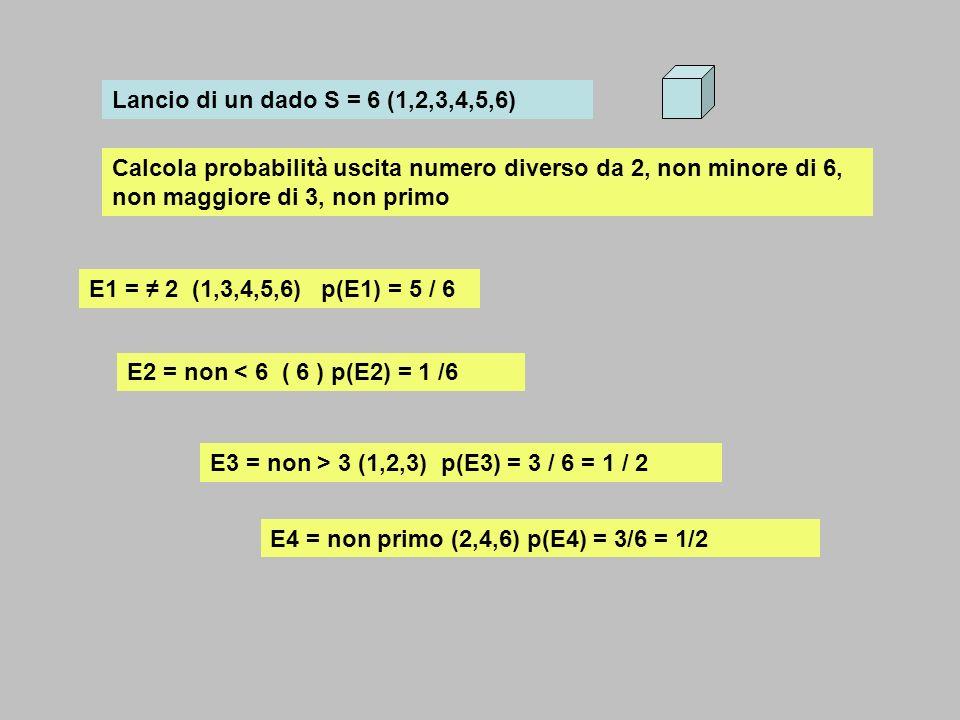 Lancio di un dado S = 6 (1,2,3,4,5,6) E1 = 2 (1,3,4,5,6) p(E1) = 5 / 6 E2 = non < 6 ( 6 ) p(E2) = 1 /6 E3 = non > 3 (1,2,3) p(E3) = 3 / 6 = 1 / 2 E4 =