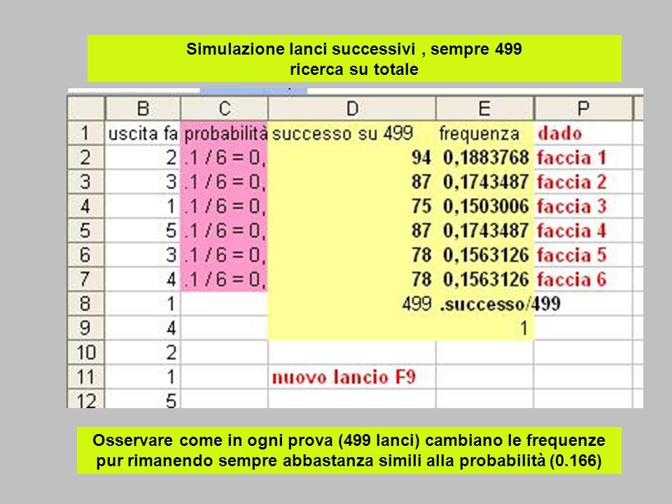 Simulazione lanci successivi, sempre 499 ricerca su totale Osservare come in ogni prova (499 lanci) cambiano le frequenze pur rimanendo sempre abbasta