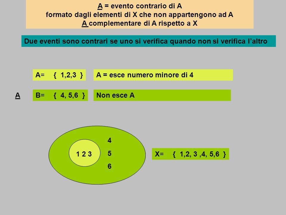 A = esce numero minore di 4{ 1,2,3 }A=A= A = evento contrario di A formato dagli elementi di X che non appartengono ad A A complementare di A rispetto