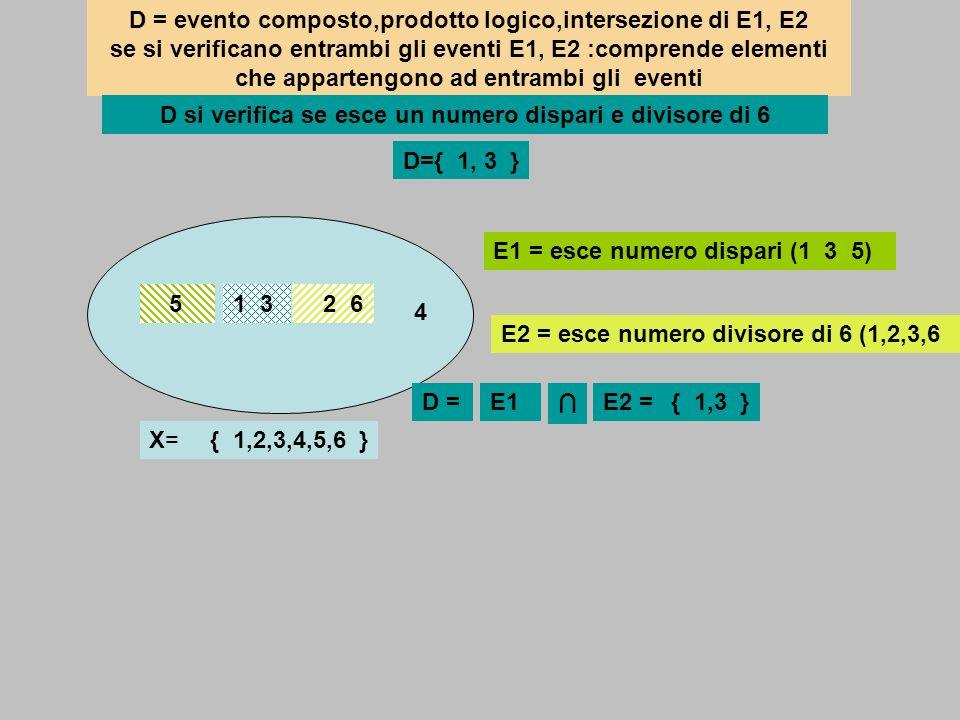 5 2 2 6 E1 = esce numero dispari (1 3 5) E2 = esce numero divisore di 6 (1,2,3,6 E1E2 = 4 { 1,2,3,4,5,6 }X=X= { 1,3 } D = evento composto,prodotto log