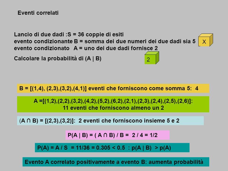 Eventi correlati Lancio di due dadi :S = 36 coppie di esiti evento condizionante B = somma dei due numeri dei due dadi sia 5 evento condizionato A = u