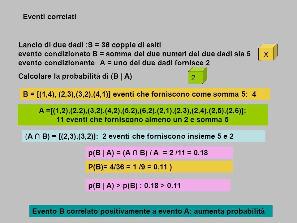 Eventi correlati Lancio di due dadi :S = 36 coppie di esiti evento condizionato B = somma dei due numeri dei due dadi sia 5 evento condizionante A = u